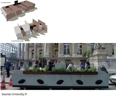 » Du mobilier urbain intelligent au service des touristes et de la population | E-vitrine territoriale | Scoop.it
