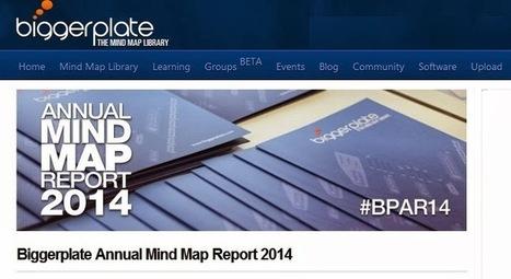 Heuristiquement: Enquête sur la Communauté Mind Mapping en 2014 | Lettres et Cartes Heuristiques | Scoop.it