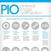 Pinterest Image Optimization | Visual.ly | ALL ABOUT PINTEREST WITH PHILIPPE TREBAUL ON SCOOP.IT | Scoop.it