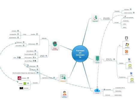 Formation innovante : BYOD, hybride, netware, cloud, deep learning | Education | Scoop.it