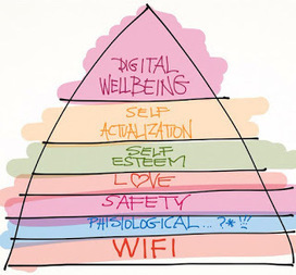 HelenB's e-learning blog: What is 'Digital Wellbeing'? | Social Media & Digital Literacy in Education | Scoop.it