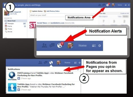 How to Get ALL Notifications from a Facebook Page - Mike Gingerich | Small Business, Marketing, Brand and more | Scoop.it