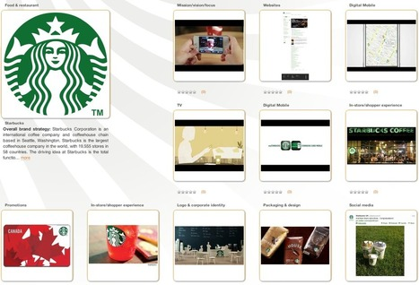 Essential requirements of integrated branding | Identité de marque | Scoop.it