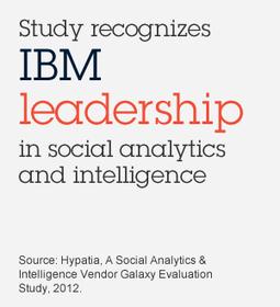 IBM Social Business Analytics Solutions | Enterprise Social Media | Scoop.it