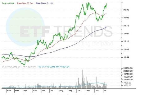 Solar ETF Shines as India Plan's Largest Plant - ETF Trends | Solar Market | Scoop.it