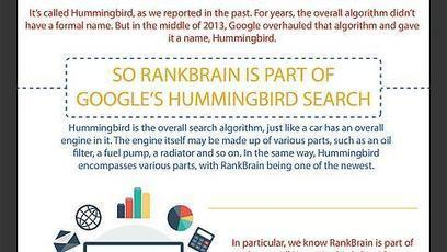 What is Google Rank Brain? | robinjoen | Scoop.it