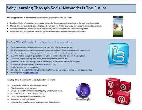 TeachThought - Timeline Photos | Facebook | Digital literacy and blended learning | Scoop.it