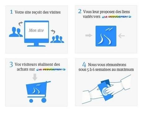 Programme d'affiliation le deguisement - Le Déguisement | Web redactor | Scoop.it