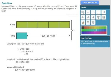 The elementary math teaching aid using the model method | Math | Scoop.it