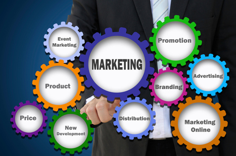 How To Build A Successful Internet Marketing Strategy | Local Search Marketing | Scoop.it