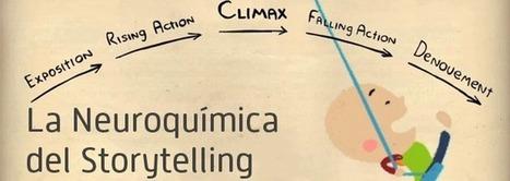 Influencia del storytelling en la química cerebral | pedagogia y educación | Scoop.it