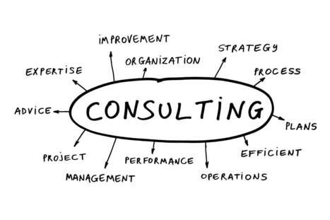 Proper Joomla Consulting Can Greatly Benefit Your Business Websit | Joomla Web Services | Scoop.it