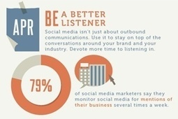 The Path to Social Media Success in 2013: A 12-Month Plan [Infographic] | How to Social Media 101 | Scoop.it