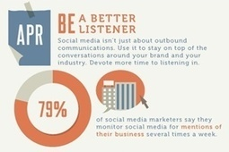 The Path to Social Media Success in 2013: A 12-Month Plan [Infographic] | Social Business & Notaris | Scoop.it