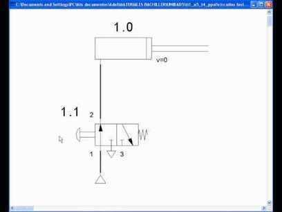Mando cilindro CSE | tecno4 | Scoop.it