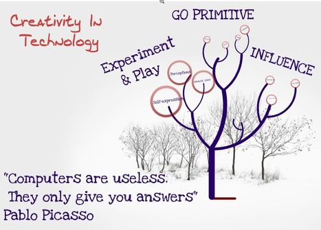 Where Is The Creativity In Technology? - Fair Languages | Edtech PK-12 | Scoop.it