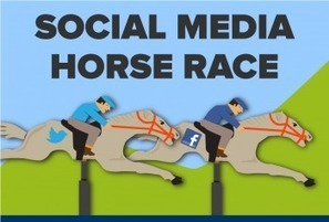 How to win the social media marketing horse race | Public Relations & Social Media Insight | Scoop.it