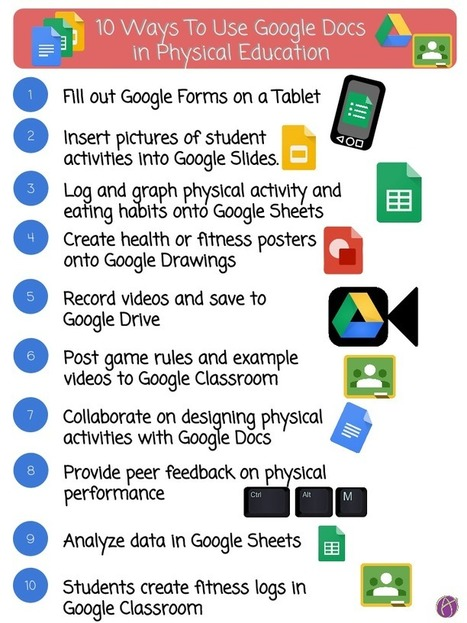 10 Ways to Use Google Docs in Physical Education | Using Google Drive in the classroom | Scoop.it