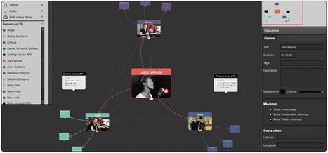 Klynt passe en version 3 | Documentaires - Webdoc - Outils & création | Scoop.it