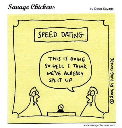 B2 listening comprehension – SPEED DATING | english 4 all | Listening and Speaking in Second or Foreign Language Teaching | Scoop.it