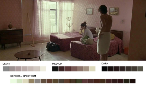 Movies In Color | Cinematography | Scoop.it