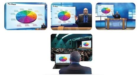 iStudio marks a revolution in the world of virtual presentation | A Educação Hipermidia | Scoop.it