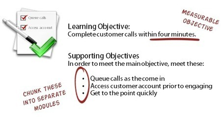 How to Create Learning Objectives | Stretching our comfort zone | Scoop.it