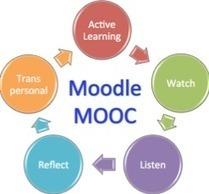Moodle MOOC 2: Moodle as a Course and Learning Management System | TIC, TAC, TEP | Scoop.it