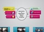Apprendre à apprendre avec le mindmapping | Soutien didactique en IME, SIFPRO. | Scoop.it