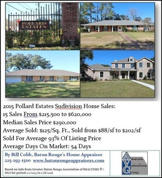 Pollard Estates Baton Rouge Home Sales 2015: Baton Rouge Homes Subdivisions | Baton Rouge Real Estate News | Scoop.it