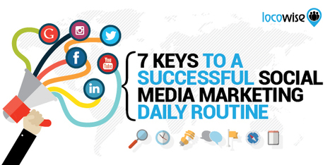 7 Keys To A Successful Social Media Marketing Daily Routine   Social Media Network   Scoop.it