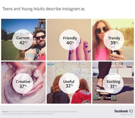 5 consigli di web marketing per Instagram - MarketingArena (Blog) | Woman in Web | Scoop.it