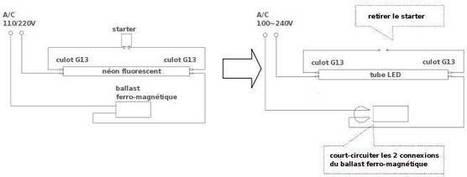 Remplacement néon par tube LED | Eclairages et LED | Scoop.it