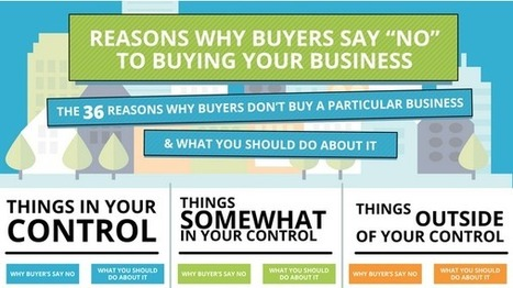 7 Reasons Why Your Business Will Never Be Acquired and What You Can Do About It (Infographic) | Ideas, Innovation & Start-ups | Scoop.it