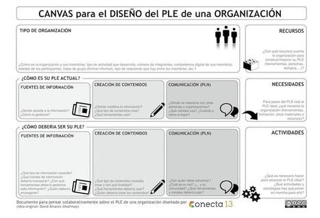 CANVAS para el Diseño del PLE de una Organización | Conecta 13 | PLE - Entornos Personales de Aprendizaje | Scoop.it
