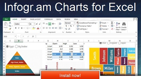 Infogr.am Charts for Excel | information analyst | Scoop.it