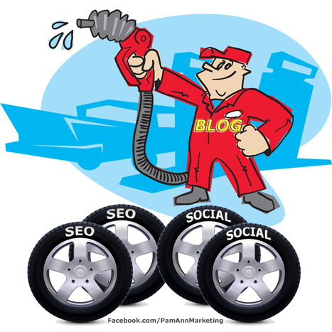 Should I Invest In SEO Or Social Media? | seo content marketing etc | Scoop.it