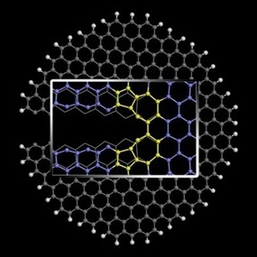 Switching graphene nanoribbons from conductive to semiconducting | Amazing Science | Scoop.it