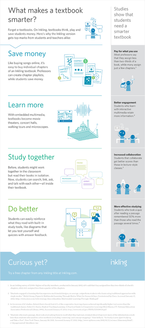 Textbooks Redefined   Infographics for English class   Scoop.it