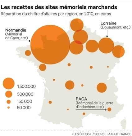 Le tourisme de mémoire fait recette - Les Échos | Tourisme de mémoire | Scoop.it