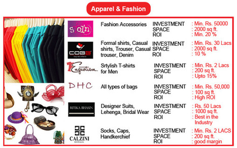 Unique yet Profitable Business Opportunities- Fashion Clothing & Accessories | Become or Appoint Distributor, Franchisee or Sales Agent | Scoop.it