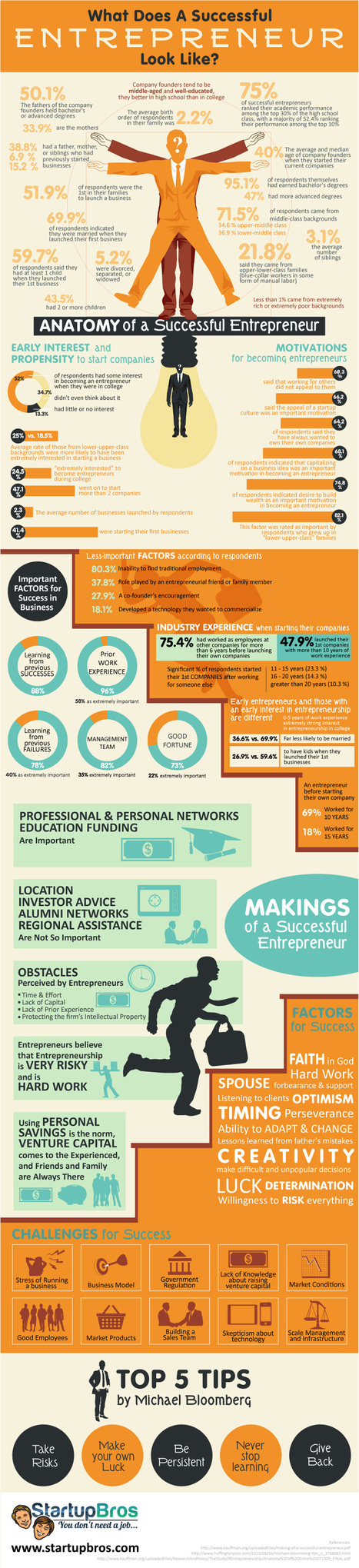 What-Makes-A-Successful-Entrepreneur-Infographic_mini.jpg (802x3501 pixels) | Empowered Entrepreneur | Scoop.it