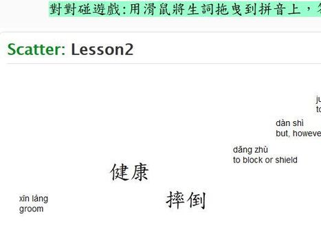 Lesson 2 vocabulary game | Review Lesson 1-3 | Scoop.it