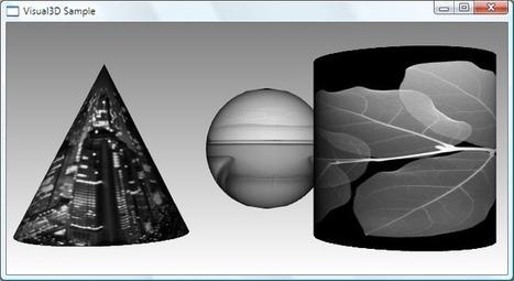 Graphics and Multimedia   Kinect, XNA, WPF, XAML, C#, .NET Developer   Scoop.it