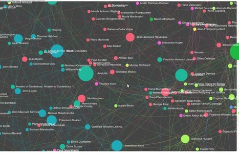 The philosophers' social network. Visual Social Network Analysis in R and Gephi | Social Foraging | Scoop.it