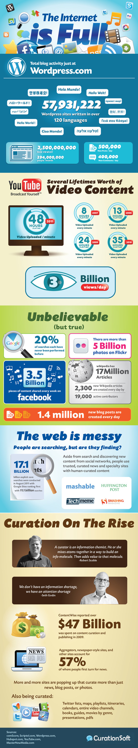 You Are Full of Web! Curate Yourself. | Visual.ly [Postergraphic] | Content Curation Marketing | Scoop.it