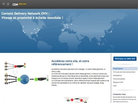 OVH va proposer un CDN | Web Marketing Magazine | Scoop.it