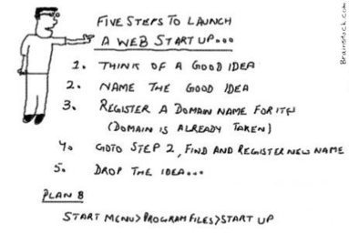 Launching a Start up… | Brainstuck.com | Bridging the Gap | Scoop.it