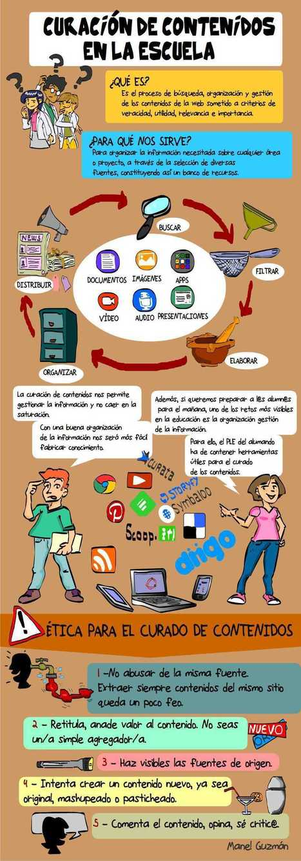 Curación de contenidos en la escuela #infografia | Ticenelaula | Scoop.it