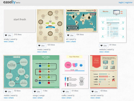 A Primer On Infographics In The Classroom | iPad na sala de aula | Scoop.it